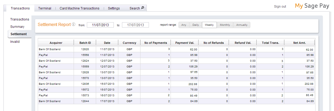 Reports & MySagePay - Sage Pay